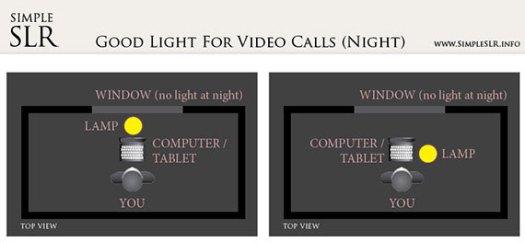 night video lighting techniques