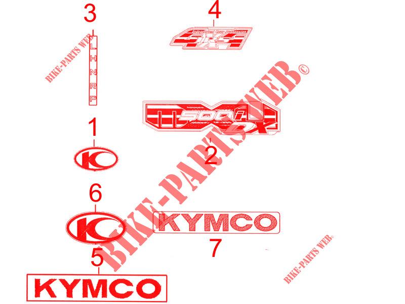 deco pour kymco mxu 500 dx irs 4x4