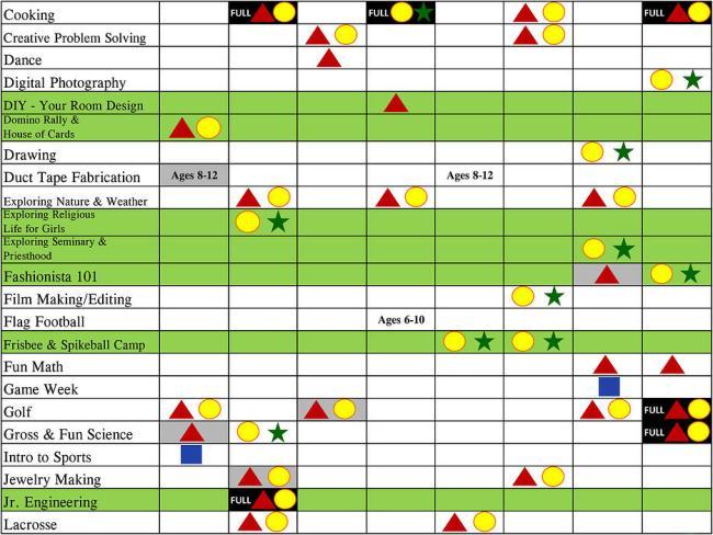 SJSP schedule 1