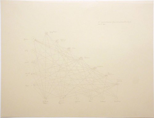 "Mark Lombardi - ""US Corporate Interlock (Banks, Oil, and Aircraft) c. 1971-81,"" 1999, Graphite on Paper, 18 x 24 inches"