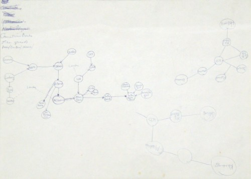 Mark Lombardi - Lanksy Banks (back view), 1997, Ballpoint pen ink on paper, 11 x 14 inches