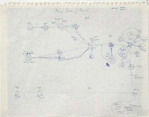 """Mark Lombardi - """"Mary Carter / Resorts Study"""" (two-sided drawing), c. 1994, Ballpoint pen ink on paper, 11 x 14 inches"""