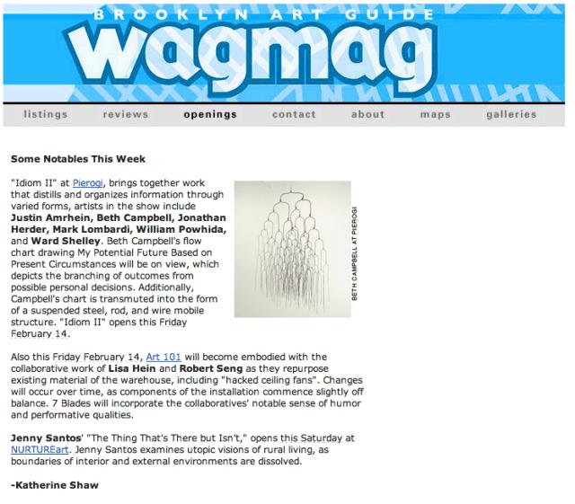 WagMag  - no description