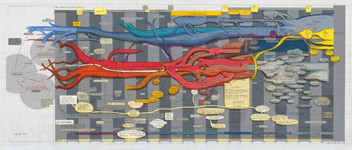 Who Invented the Avant Garde, Ver.3 - 2008, Oil and Toner on Mylar, 28 1/2 x 62 1/2 inches