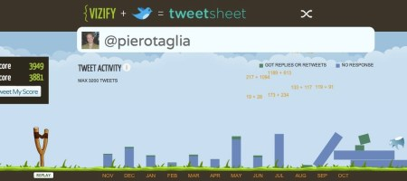 Tweetsheet Angry Birds