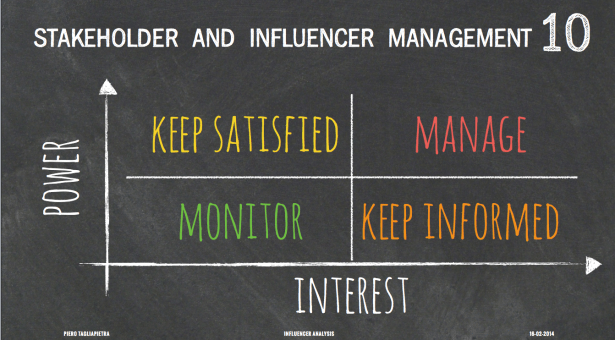 influencer management pierotaglia