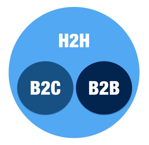 B2B B2C H2H