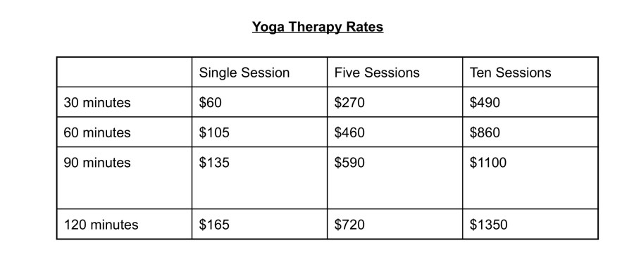 Yoga Therapy Rates