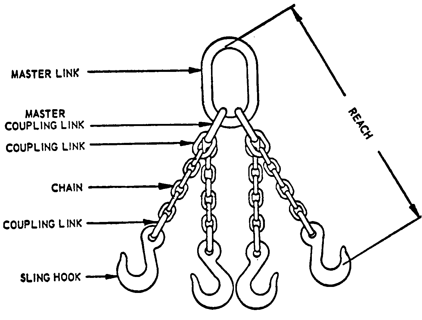 Hoisting Amp Rigging