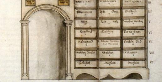 Archivmöbel
