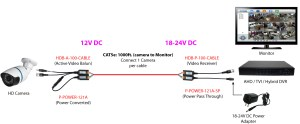 4K 8MP HD Active Video Balun (Terminal Type) for HDTVI