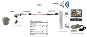 RJ11 6P2C Plug to RCA Male Cable, 6ft, Transmit Audio Over Balun Cat5  PI Manufacturing