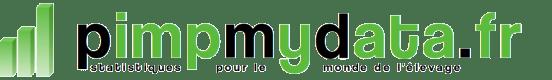 PimpMyData.fr Logo