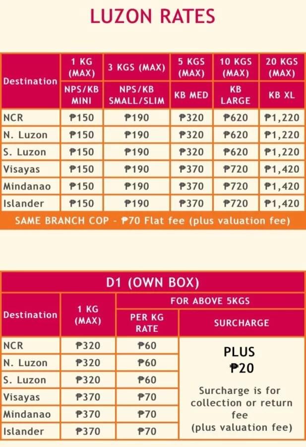 Joyalukkas exchange rate philippines