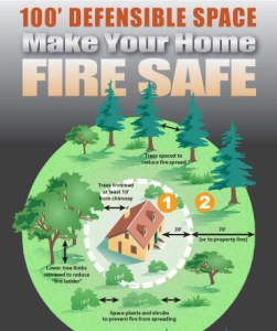 100 Foot Defensible Space