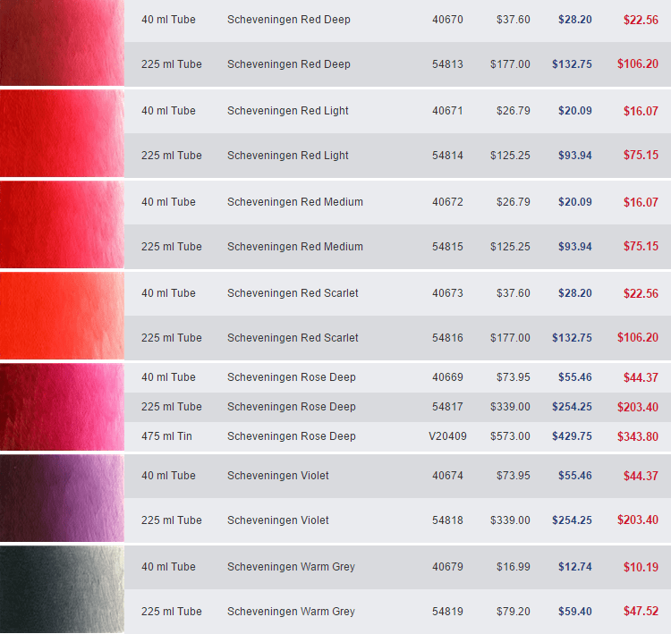 Screen capture of Jerry's Artaram prices for Old Holland's Scheveningen line of oil paints.
