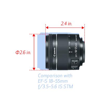 Canon Makes Incremental Updates – <em>the 18-55mm F4 Lens</em>