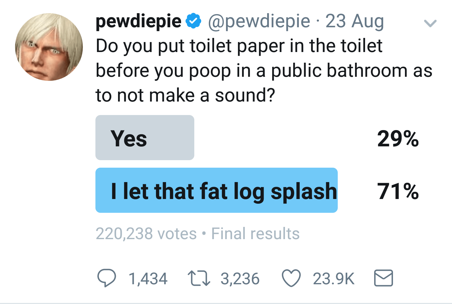 Pewdiepie's question about how people defecate in public.