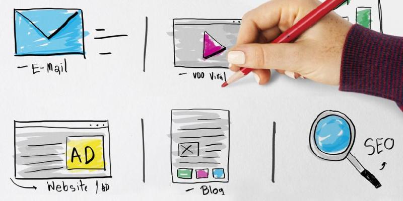 Integrated marketing_Blog banner_Artboard 1 copy 8
