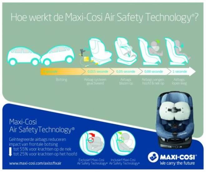 Infographic Mijlpalen Maxi Cosi - Veilig op reis | Met kinderen in de auto | Betty