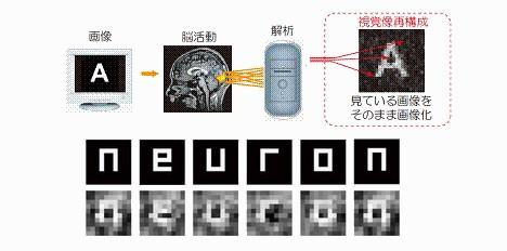 ATR mind reader --