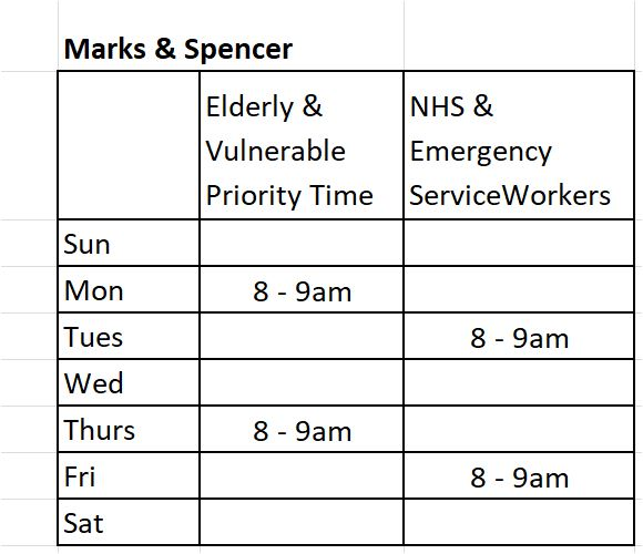 M&S Special Hours