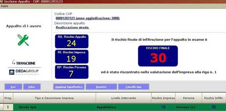 Come funziona Ris.I.C.O 1.1 Beta di Transcrime