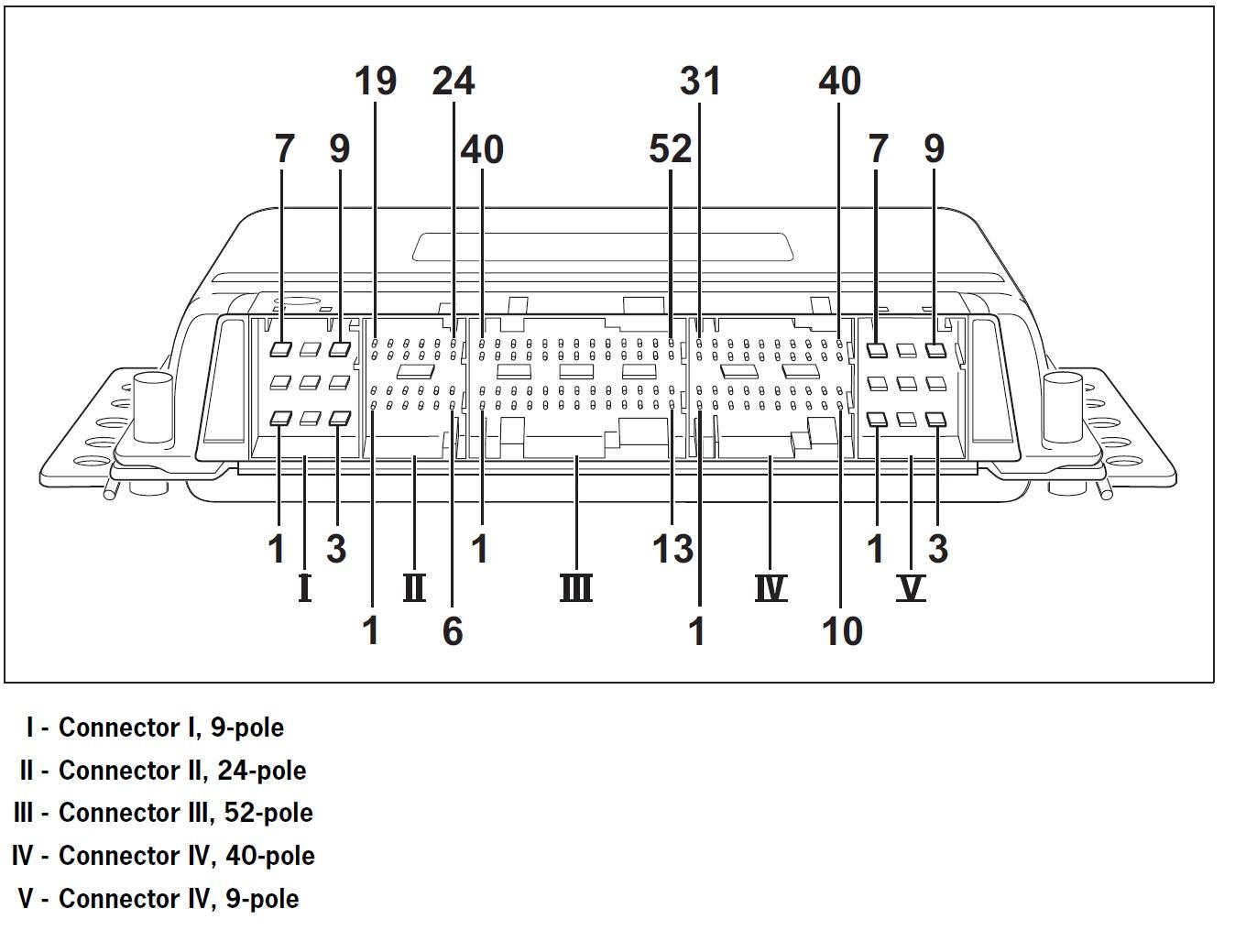 Porsche 997 1 Turbo Dme Pinout Ecu Pinout Cable And