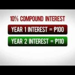 Compound Interest Will Make You Rich!