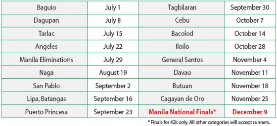 milo-marathon-2012-schedule
