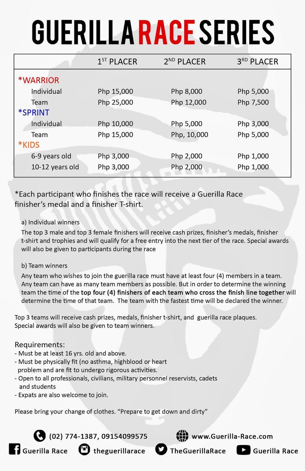 guerilla-race-leg-2-2014-prizes