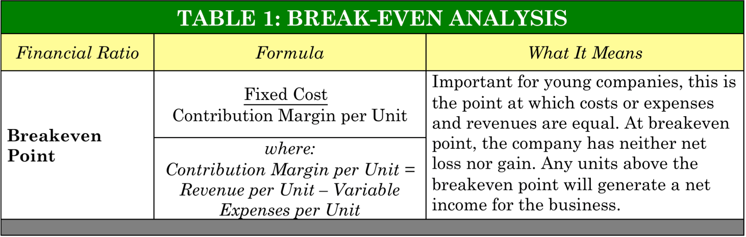 PinoyInvestor Academy - Fundamental Analysis - breakeven analysis