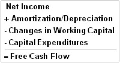 PinoyInvestor Academy - Fundamental Analysis - free cash flow