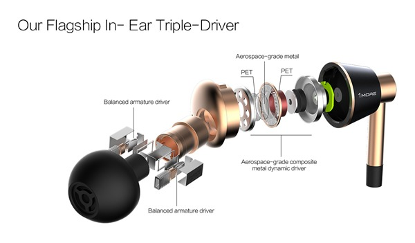 1More-Triple-Driver-exploded-view