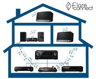 multi room diagram image