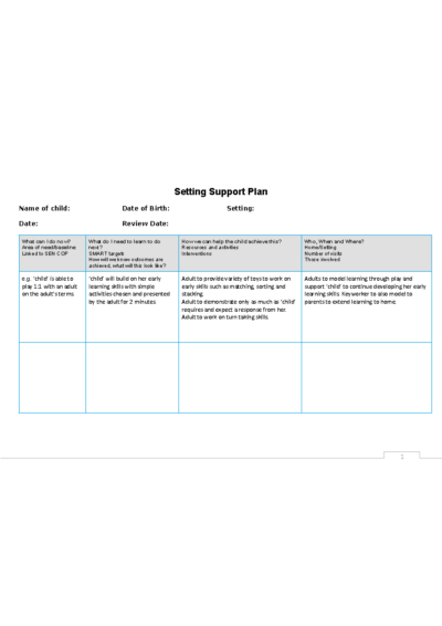 Setting Support Plan