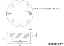 Blind Flange 3 Inch Class 900