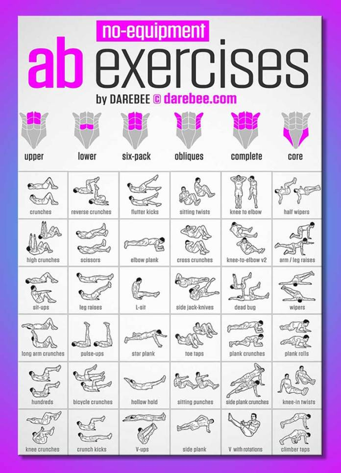 ab-exercises-no-equipment-most-popular-workouts