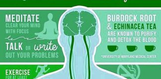 how-to-cleanse-your-body-naturally.-infographic