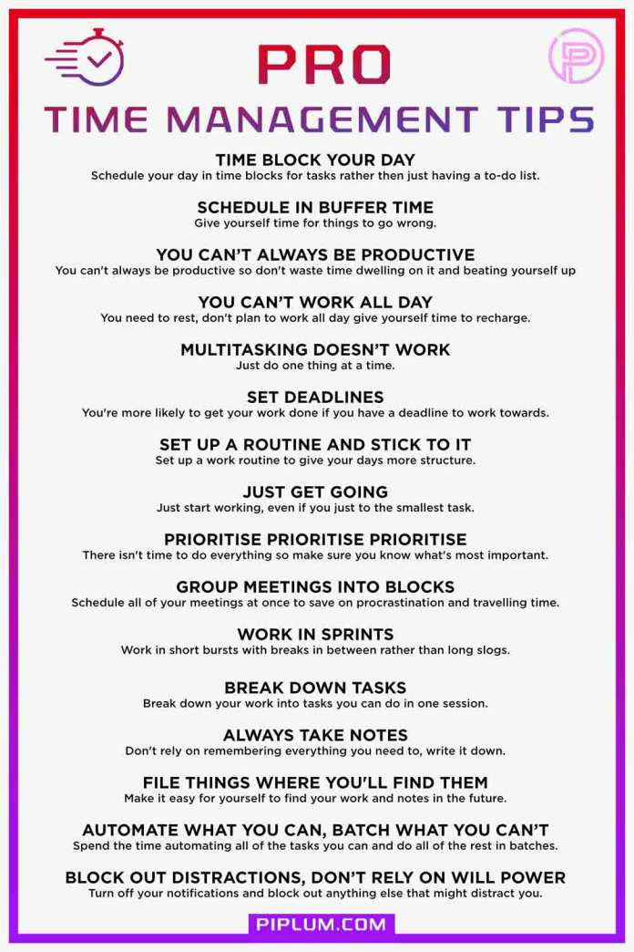 Pro-time-management-and-planning-tips-Printable-poster-for-office-and-workplace