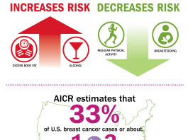 breast-cancer-infographic-pinterest