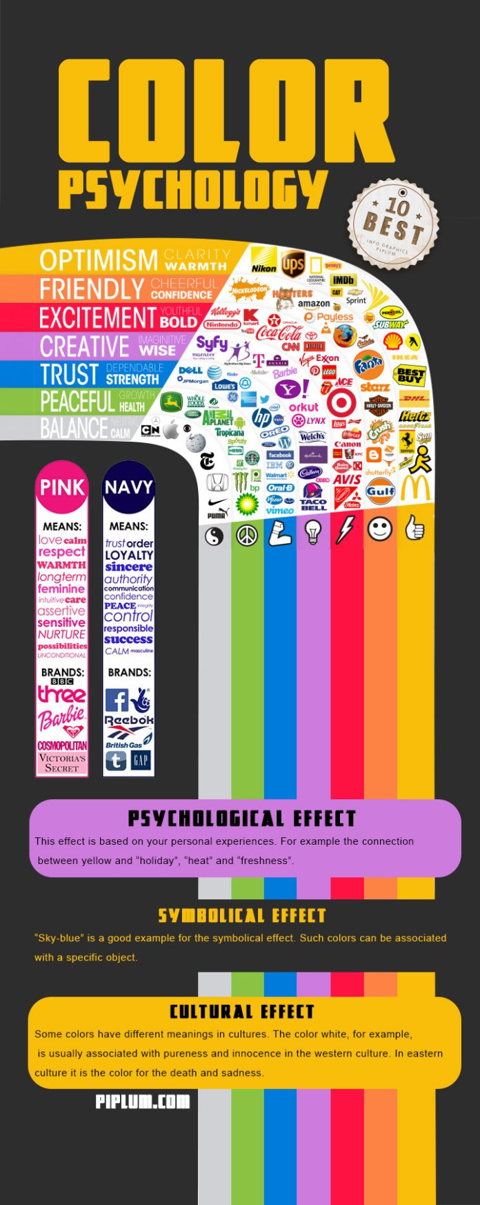 What-does-different-color-mean-in-the-famous-brands