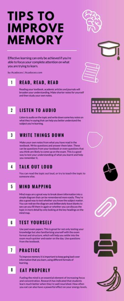Brain memory infographic printable poster