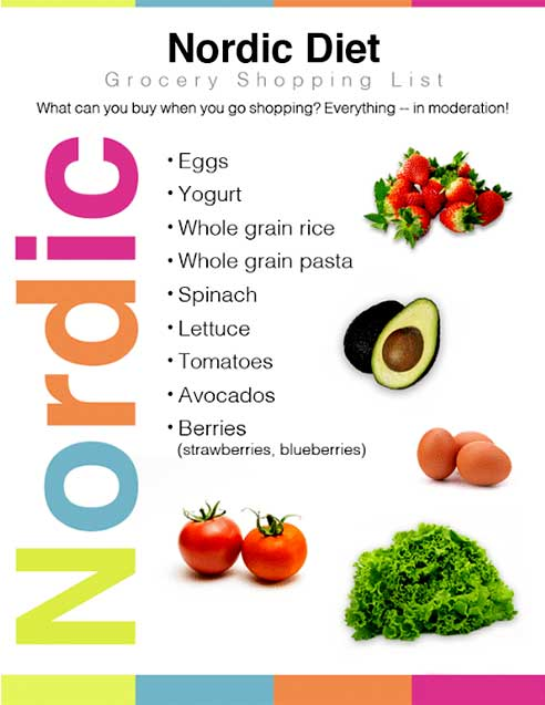 nordic-diet-grocery-shopping-list