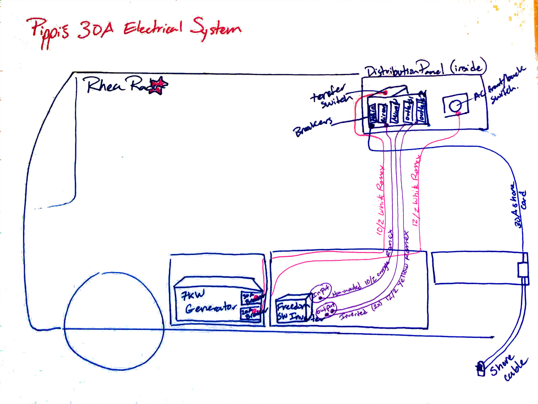 Wiring Diagrams Rv Camper Diagram 30a