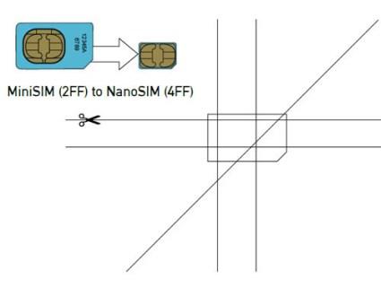 Schema taglio SIM