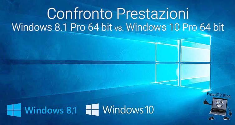 Windows10 Windows 8.1 performance