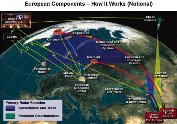 https://i2.wp.com/www.pipr.co.uk/wp-content/uploads/2014/08/Europian_Missile_Defense.jpg