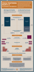 Fiscal_Cliff_Wirkung_Infographic