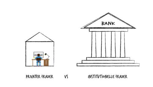Vorteile privater Trader versus institutionellen Anlegern
